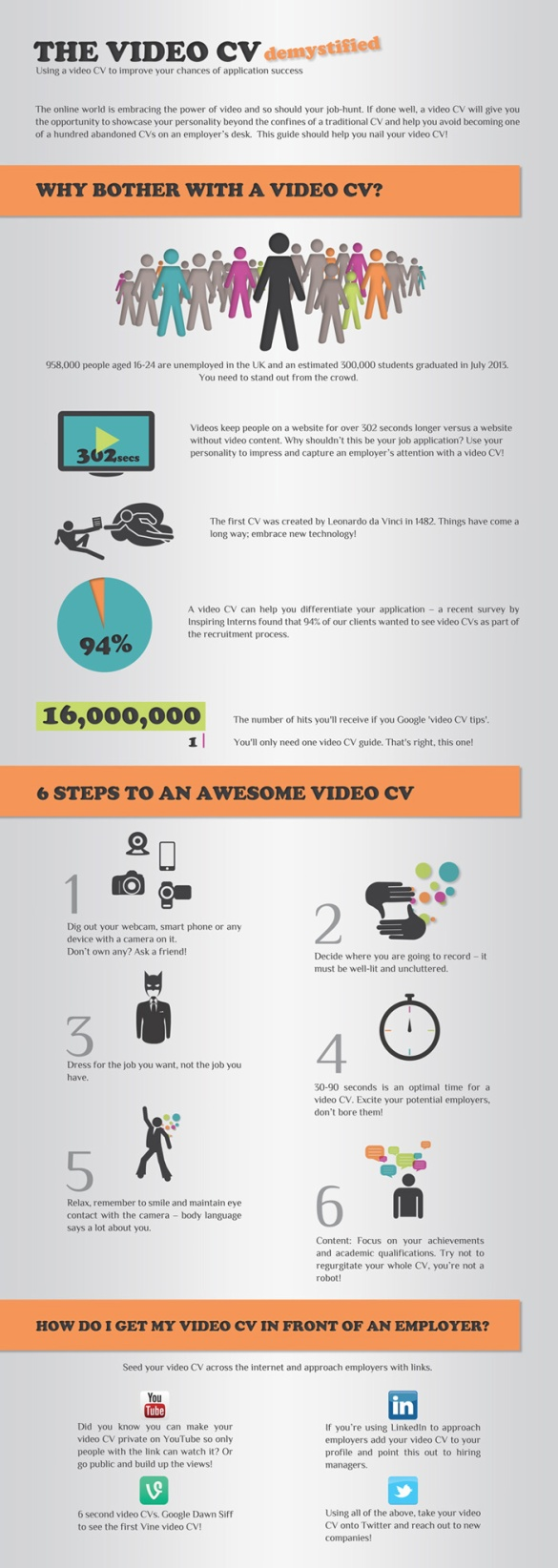 the-ultimate-guide-to-video-cvs1